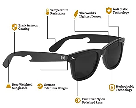 William Painter - The Hook Titanium Polarized Classic Sunglasses