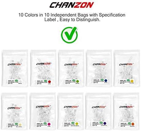 Chanzon led datasheet _image0