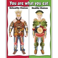 Amazon Com You Are What You Eat Poster Nutritional Food