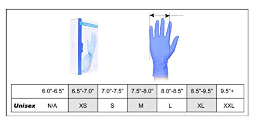 Nitrile Exam Gloves - Medical Grade, Powder Free, Latex Rubber Free, Disposable, Non Sterile, Food Safe, Indigo color (Medium) by DOWELL (Image #6)
