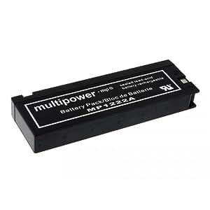 Batería para Philips Modelo SBC5215