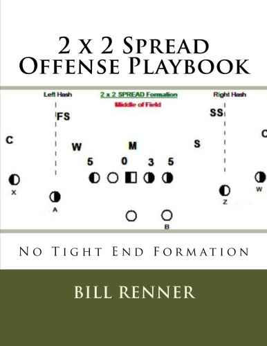 2-x-2-spread-offense-playbook