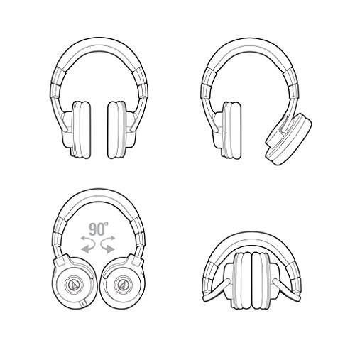 Audio Technica ATH-M40x - Design of ATH-M40x