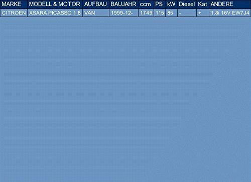 f/ür XSARA PICASSO 1.8 VAN 115hp 1999- Anbauteile ETS-EXHAUST 5766 Auspuff Auspuffanlage