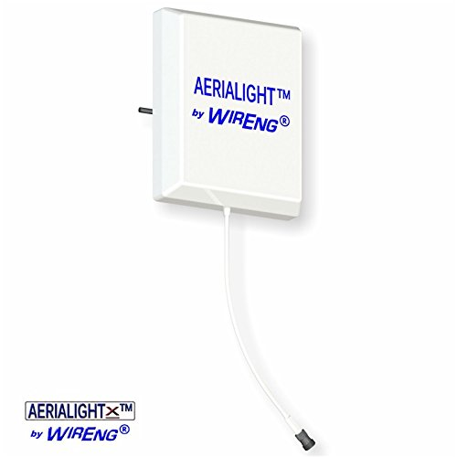 AeriaLight-XTM Antenna for Ericsson W35 Turbo Hub Light and Compact