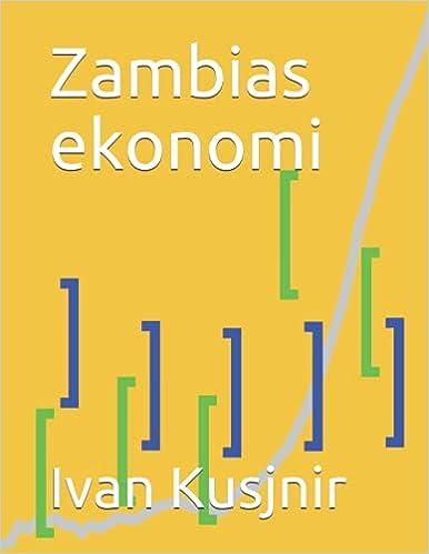 Zambias ekonomi