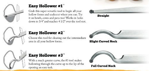 Easy Wood Tools COMBO= Mid-Size Easy Hollower #1, #2 & #3! Items 6601, 6602 & 6603. Wood Turning
