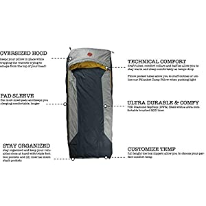 OmniCore Designs Multi Down Hooded Rectangular Cold Weather Sleeping Bag, Temp: (-10F to 30F) Sizes: (Reg, Tall & Double Wide) Accessories: 4pt. Compression Stuff Sack and 110L Mesh Storage Sack