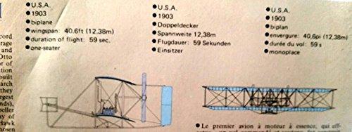 Wright Flyer I Model Kit