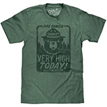 Smokey The Bear Fire Danger Very High Today tri-Blend T-Shirt