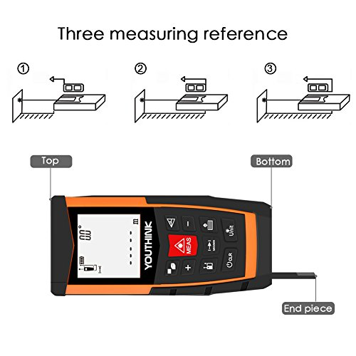 Portable Digital Measure Meter with Electronic Level Dual Measuring Button Rechargable Laser Measure Device for Volume//Area//Pythagorean//Distance Laser Measure Laser Distance Meter 40m//131ft