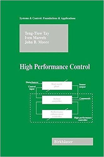 Ebook downloads til Kindle gratis High Performance Control (Systems & Control: Foundations & Applications) in Danish DJVU