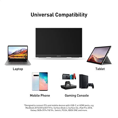15.6″ Portable Monitor, Zissu's Laptop Dual USB C Monitor, Ultra-Slim Full HD 1080P HDR IPS Screen Gaming Monitor, Eye Care 178° Full View Computer Display, Mini HDMI for Laptop PC Switch PS4 Xbox 41CYEhYcGdL