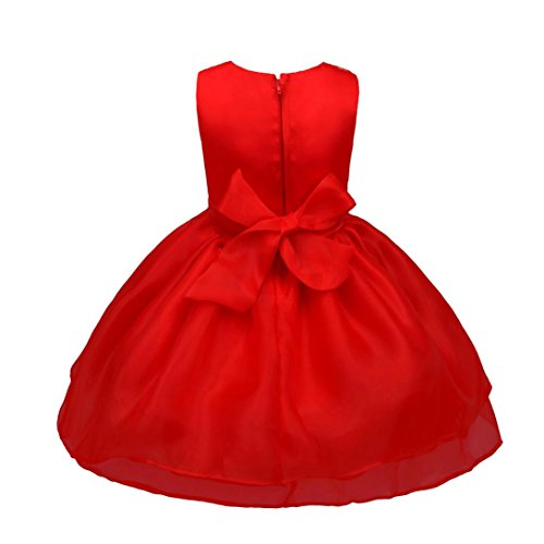 dress code for 1st birthday party - 1