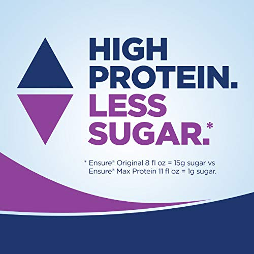 Buy tasting protein shakes