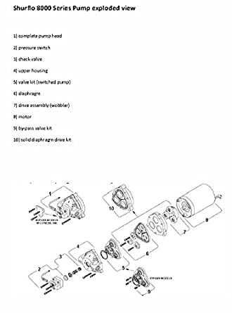 Shurflo Pressure Switch