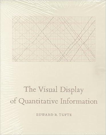 Tufte The Visual Display Of Quantitative Information Pdf
