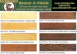 Howard Complete Wood Restoration Kit, Clean, Protect, and Restore Wood Finishes, Wood Floors, Kitchen Cabinets, Wood Furniture (Neutral) by Howard Products (Image #2)