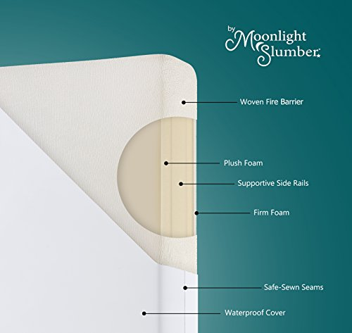 Moonlight Slumber Breathable Dual Sided Baby Crib Mattress. Firm Sided for Infants Reverse to Soft Side for Toddlers Bed. Easy to Clean Waterproof and Odor Resistant (Made in USA. Latest Version). 6