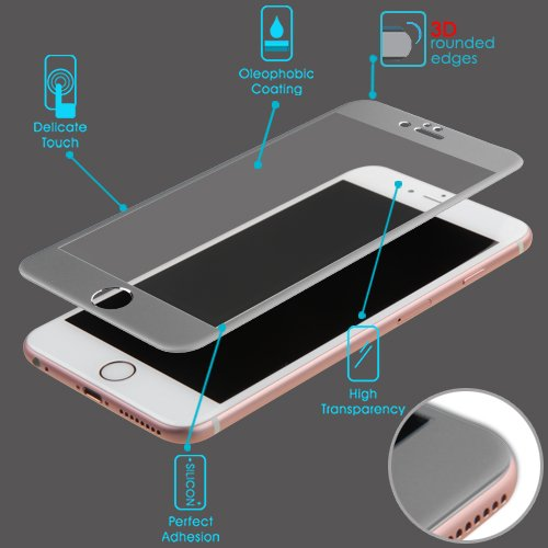 MYBAT 3D Curved Edge Titanium Alloy Tempered Glass Screen Protector/Space Gray for APPLE iPhone 6s Plus/6 Plus
