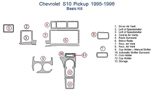 Chevrolet S10 Pickup Basic Dash Trim Kit - Walnut Burlwood
