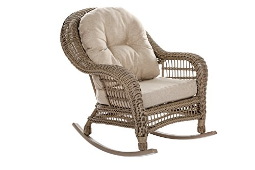 W Unlimited Saturn Collection Outdoor Garden Patio Rocking Chair, Light Brown (Resin Chairs Wicker Rocking Outdoor)