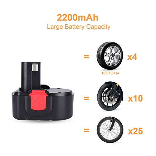 Air Compressor Oasser Tire Inflator Portable Electric Air Inflator Suitable for Cars Bicycles Balls and Other Inflatables with Digital LCD Guage Li-ion 130psi 12V P2