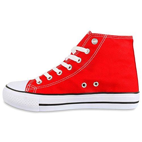 Japado - Zapatillas Mujer Rojo - rojo