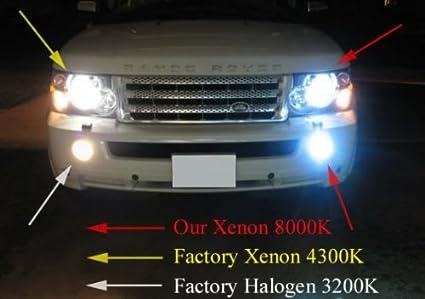 O-NEX H4 9003 35W AC Xenon HID Lights Assembly with Slim Digital Ballast 8000K Iceberg Blue
