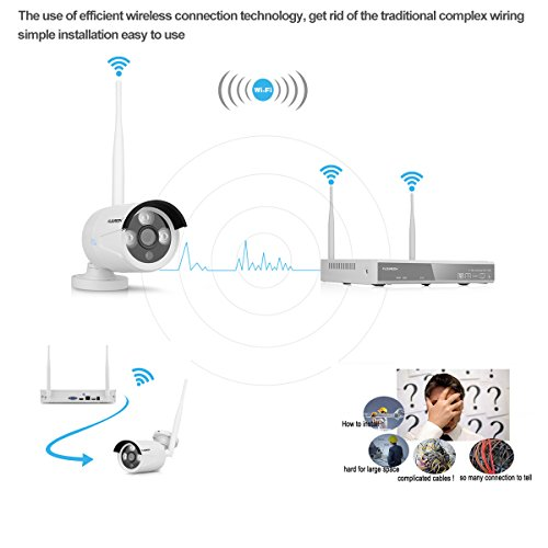 Floureon Wireless Home Security Camera System 4ch 1080p