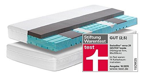 gelschaum matratze test die testsieger von stiftung warentest und eine g nstige alternative. Black Bedroom Furniture Sets. Home Design Ideas