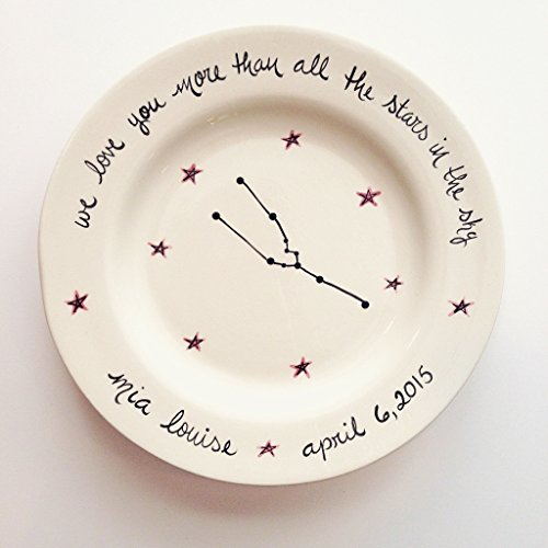 - Astrological Birth Announcement Personalized Baby Plate