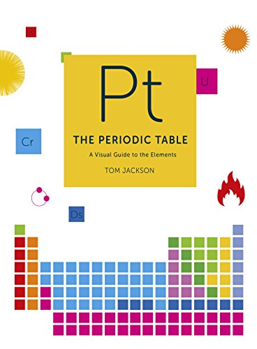 The Periodic Table: A visual guide to the elements
