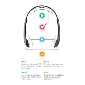 Muse 2: the Brain-Sensing Headband