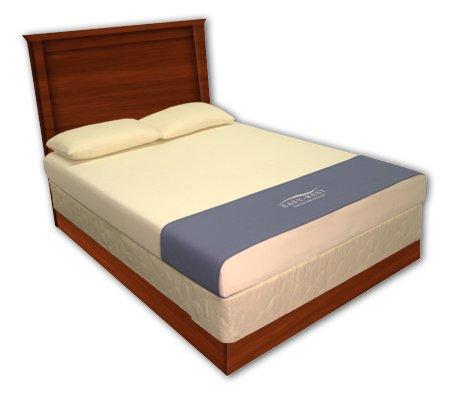 Easy-Rest 7-Inch Chiro-Rest Memory Foam Mattress, Premium Fu