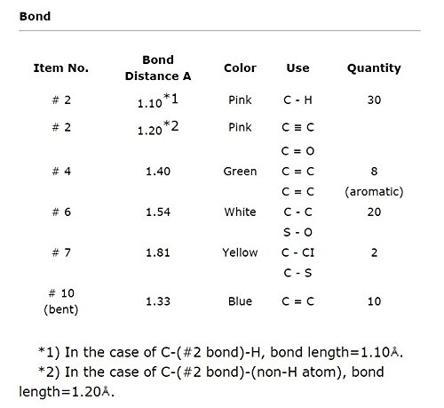 1013A/Organic Chemistry Set for Student Edition 2