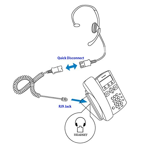Innotalk Headset For Avaya Nortel Phone 1120e  1230  M3903  M7208  M7324  T7324 Headset