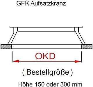 GFK Aufsatzkranz 1000x1000 mm, Höhe 150 mm mit Scharnieren