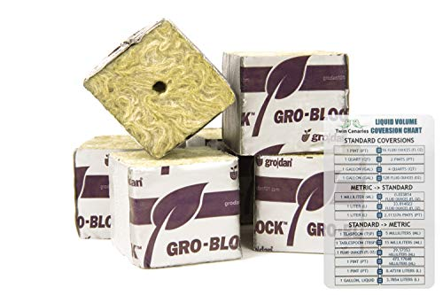 Grodan Rockwool Starter Mini-Blocks | 2