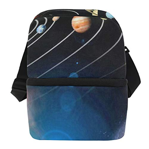 Lunch Bag Outer Space And Planets Set Reusable Cooler Bag Womens Leakproof Grocery Box Zipper Tote Bags for Weekends - Spring 24v