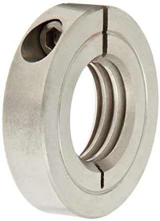 Climax Metal TC-200-12-S One-Piece Threaded Clamping