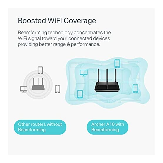 TP-Link AC2600 Smart WiFi Router - High Speed MU-MIMO Router, Dual Band, Gigabit, Beamforming, VPN Server, Smart Connect…