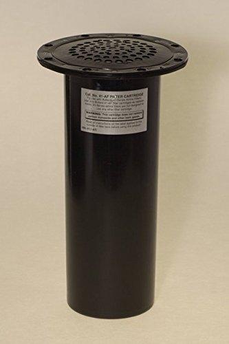 Respirator, Cartridge