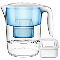 VIOMI Xiaomi Mi 10 Cup 7 Stage Water Filter Pitcher