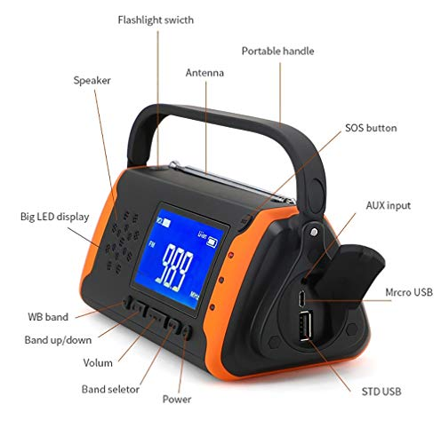 EJEAS Emergency Weather Solar Crank AM/FM NOAA Radio with SOS Alarm Portable 4000mAh Power Bank, Bright Flashlight, Reading Lamp and AUX Music Player for Household Emergency and Outdoor Survival by EJEAS (Image #6)