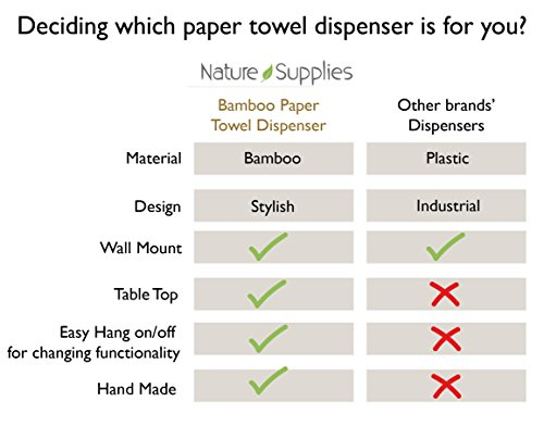 Nature Supplies Bamboo Paper Towel Dispenser For Bathroom and Kitchen - Wall Mount and Countertop Multifold Paper Towel, C-Fold, Zfold, Tri fold Hand Towel Holder Commercial by Nature Supplies (Image #7)