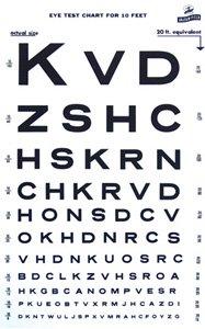 Grafco Snellen Type Plasic Eye Chart - 10' QTY: (Snellen Type)