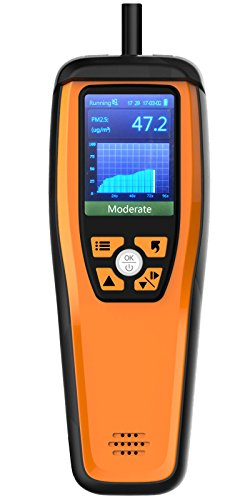 Buy place for co2 detector