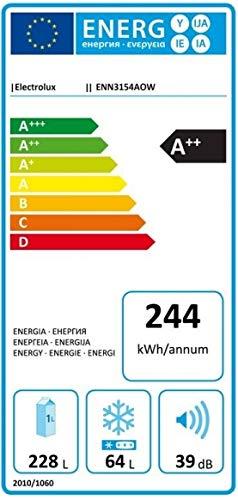 Electrolux ENN3154AOW Integrado 292L A++ Blanco nevera y ...