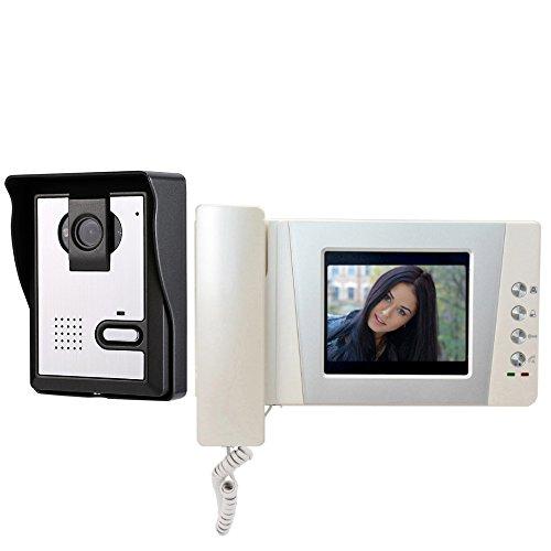video door monitor - 9